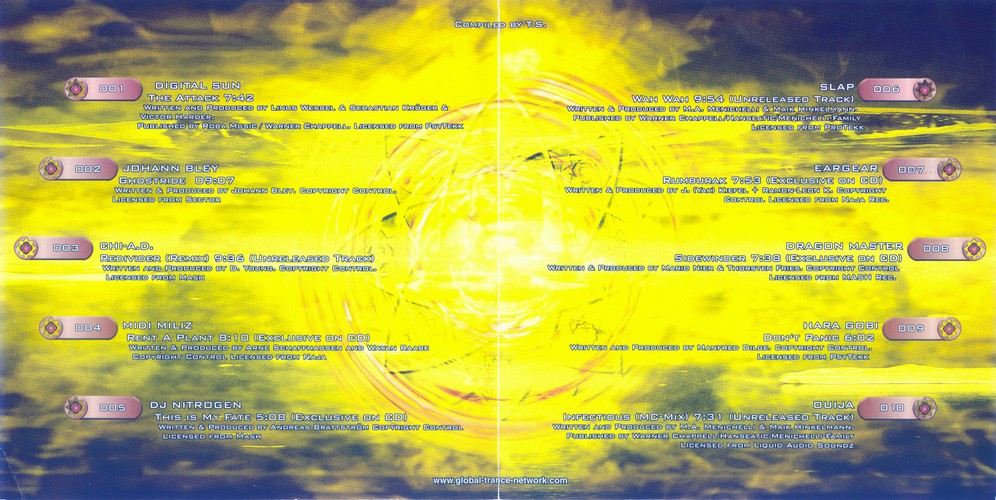 Various Artists - Chakra Yellow: Inside