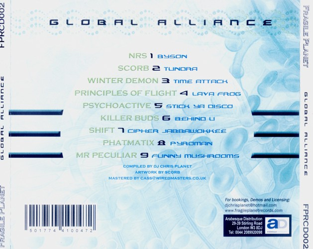 Various Artists - Global Alliance: Back