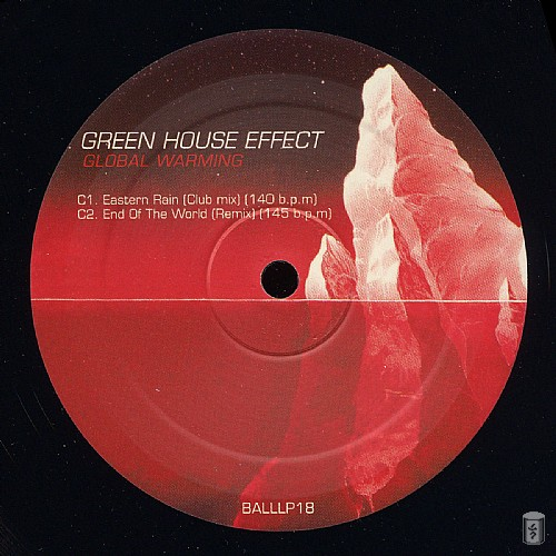 Green House Effect - Global Warming: Side C